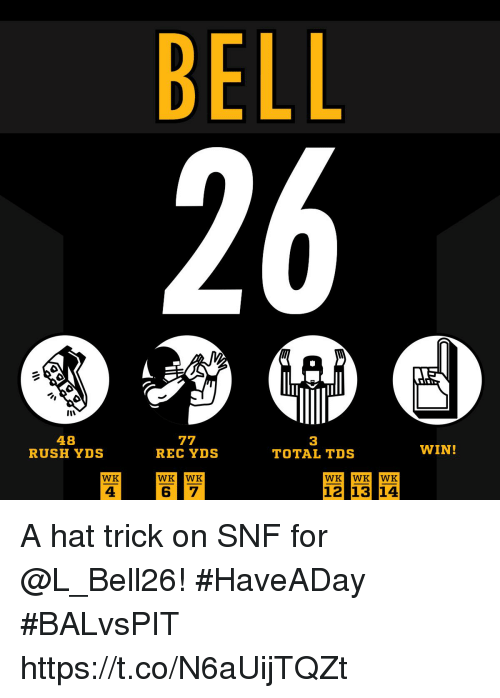 snf: BELL  48  RUSH YDS  3  TOTAL TDS  REC YDS  WIN!  WK  WK WK  WK WK WK  4  12 13 14 A hat trick on SNF for @L_Bell26! #HaveADay #BALvsPIT https://t.co/N6aUijTQZt