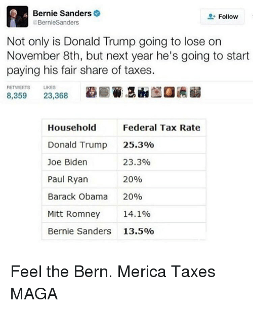 Feel The Bern: Bernie Sanders  Follow  Not only is Donald Trump going to lose on  November 8th, but next year he's going to start  paying his fair share of taxes.  RETWEETS  LIKES  8.359  23.368  Household  Federal Tax Rate  Donald Trump  25.30%  Joe Biden  23.3%  20%  Paul Ryan  Barack Obama  20%  Mitt Romney  14.1%  Bernie Sanders  13.5% Feel the Bern. Merica Taxes MAGA