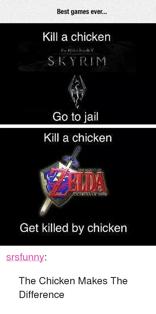 "Jail, Skyrim, and Target: Best games ever..  Kill a chicken  SKYRIM  Go to jail  Kill a chicken  THE LEGENO  RINA OE TIME  Get killed by chicken <p><a href=""http://srsfunny.net/post/171607354476/the-chicken-makes-the-difference"" class=""tumblr_blog"" target=""_blank"">srsfunny</a>:</p> <blockquote><p>The Chicken Makes The Difference</p></blockquote>"