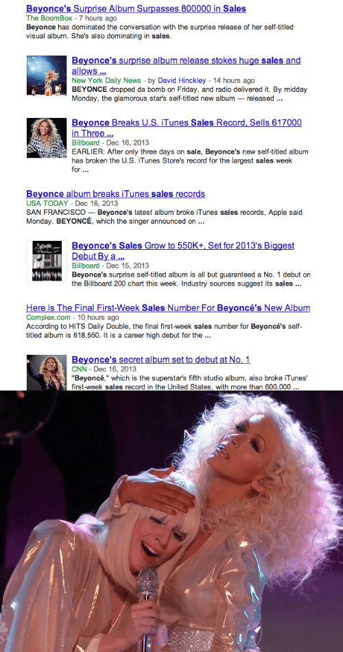 "Dominating: Beyonce's Surprise Album Surpasses 800000 in Sales  The BoomBox - 7 hours ago  Beyonce has dominated the conversation with the surprise release of her self-titled  visual album. She's also dominating in sales.  Beyonce's surprise album release stokes huge sales and  allows .  New York Daily News - by David Hinckley - 14 hours ago  BEYONCE dropped da bomb on Friday, and radio delivered it. By midday  Monday, the glamorous star's self-titled new album – released .  Beyonce Breaks U.S. iTunes Sales Record, Sells 617000  in Three ..  Billboard - Dec 16, 2013  EARLIER: After only three days on sale, Beyonce's new self-titled album  has broken the U.S. ITunes Store's record for the largest sales week  for ...  Beyonce album breaks iTunes sales records  USA TODAY - Dec 16, 2013  SAN FRANCISCO – Beyonce's latest album broke iTunes sales records, Apple said  Monday. BEYONCÉ, which the singer announced on ...  Beyonce's Sales Grow to 550K+, Set for 2013's Biggest  Debut By a ..  Billboard - Dec 15, 2013  Beyonce's surprise self-titled album is all but guaranteed a No. 1 debut on  the Billboard 200 chart this week. Industry sources suggest its sales ..  Here Is The Final First-Week Sales Number For Beyoncé's New Album  Complex.com - 10 hours ago  According to HITS Daily Double, the final first-week sales number for Beyoncé's self-  titled album is 618,550. It is a career high debut for the ..  Beyonce's secret album set to debut at No. 1  CNN - Dec 16, 2013  ""Beyoncé,"" which is the superstar's fifth studio album, also broke iTunes'  first-week sales record in the United States, with more than 600,000 ..."
