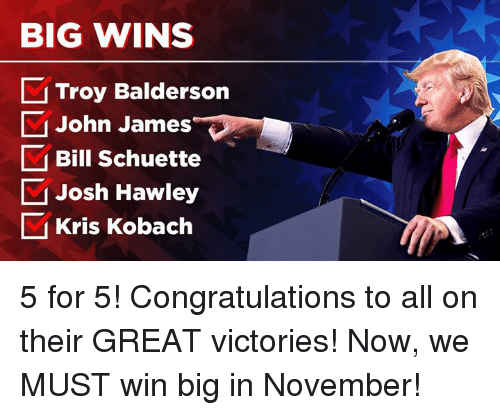 Congratulations, Troy, and Big: BIG WINS  Troy Balderson  John James'  Bill Schuette  Josh Hawley  Kris Kobach 5 for 5! Congratulations to all on their GREAT victories! Now, we MUST win big in November!