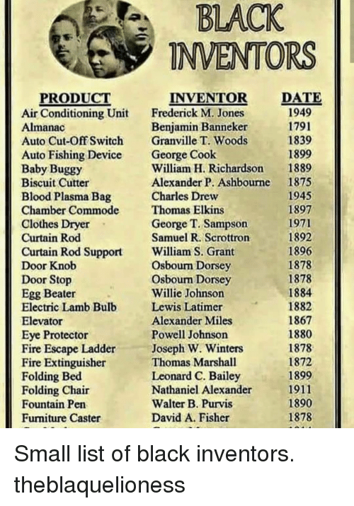 Powell: BLACK  INVENTORS  PRODUCT  INVENTOR DATE  1949  1791  1839  1899  Air Conditioning Unit Frederick M. Jones  Almanac  Auto Cut-Off Switch Granville T. Woods  Auto Fishing Device George Cook  Baby Buggy  Biscuit Cutter  Blood Plasma Bag  Chamber Commode  Clothes Dryer  Curtain Rod  Curtain Rod Support William S. Grant  Door Knob  Door Stop  Egg Beater  Electric Lamb Bulb Lewis Latimer  Elevator  Eye Protector  Fire Escape Ladder Joseph W. Winters  Fire Extinguisher  Folding Bed  Folding Chair  Fountain Pen  Furniture Caster  Beniamin Banneker  William H. Richardson1889  Alexander P. Ashbourne1875  Charles Drew  1945  1897  1971  1892  1896  1878  1878  1884  1882  1867  1880  1878  1872  1899  1911  1890  1878  Thomas Elkins  George T. Sampson  Samuel R. Scrottron  Osbourm Dorsey  Osbourn Dorsey  Willie Johnson  Alexander Miles  Powell Johnson  Thomas Marshall  Leonard C. Bailey  Nathaniel Alexander  Walter B. Purvis  David A. Fisher Small list of black inventors. theblaquelioness