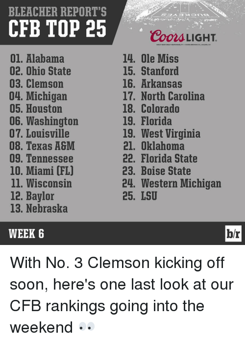 ole miss: BLEACHER REPORT'S  CFB TOP 25  01. Alabama  02. Ohio State  03. Clemson  04. Michigan  05. Houston  06. Washington  07. Louisville  08. Texas A&M  09. Tennessee  10. Miami (FL)  ll. Wisconsin  12. Baylor  13. Nebraska  WEEK 6  Coors LIGHT.  GREAT DEER GREAT RtspONsaDILITY e cooRS BRtwiNG co..GOLDEN, co  14. Ole Miss  15. Stanford  16. Arkansas  17. North Carolina  18. Colorado  19. Florida  19, West Virginia  21. Oklahoma  22. Florida State  23. Boise State  24. Western Michigan  25. LSU  br With No. 3 Clemson kicking off soon, here's one last look at our CFB rankings going into the weekend 👀