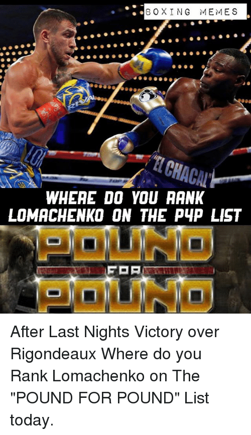 """Boxing, Meme, and Memes: BOXING MEME S  WHERE DO YOU RANK  LOMACHENKO ON THE P4P LIST After Last Nights Victory over Rigondeaux Where do you Rank Lomachenko on The """"POUND FOR POUND"""" List today."""