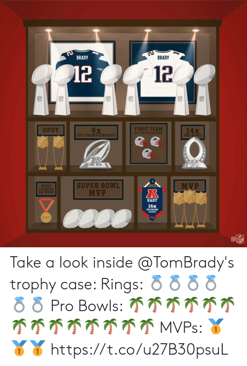 Memes, Nfl, and Super Bowl: BRADY  BRADY  12  12  14x  FIRST TEAM  9 X  OPOY  ALL-PRO SELECTIONS  PRO BOWL  AFC CHAMPIONSHIPS  NFL  NFL  SUPER BOWL  MVP  MOST  CAREER  QB WINS  MVP  A  NFL NFL NFL  EAST  16x  DIVISION  237  aNFL Take a look inside @TomBrady's trophy case:   Rings: 💍💍💍💍💍💍 Pro Bowls: 🌴🌴🌴🌴🌴🌴🌴🌴🌴🌴🌴🌴🌴🌴 MVPs: 🥇🥇🥇 https://t.co/u27B30psuL