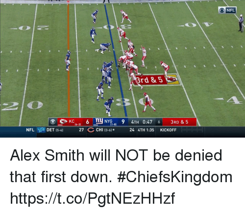 Memes, Nfl, and Alex Smith: Brd&5  2 o  (6-3  NFL  DET 15-4)  27 CHI 13-6)  24 4TH 1:35 KICKOFF Alex Smith will NOT be denied that first down. #ChiefsKingdom https://t.co/PgtNEzHHzf
