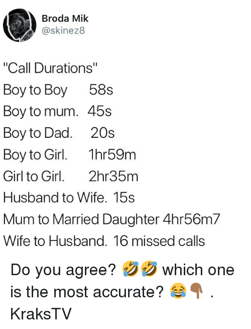 """Missed Calls: Broda Mik  @skinez8  """"Call Durations""""  Boy to Boy 58s  Boy to mum. 45s  Boy to Dad. 20s  Boy to Girl. 1hr59m  Girl to Girl 2hr35m  Husband to Wife. 15s  Mum to Married Daughter 4hr56m7  Wife to Husband. 16 missed calls Do you agree? 🤣🤣 which one is the most accurate? 😂👇🏾 . KraksTV"""