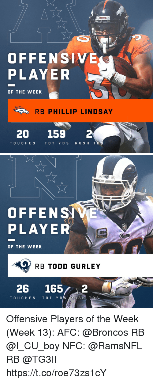 gurley: BRONCOS  OFFENSIVE  PLAYER  OF THE WEEK  RB PHILLIP LINDSAY  20 159 2  TOUC HES TO T YDS RU SH T   OFFENSIVE  PLAYER  ams  OF THE WEEK  RB TODD GURLEY  26 1652  D S Offensive Players of the Week (Week 13):   AFC: @Broncos RB @I_CU_boy  NFC: @RamsNFL RB @TG3II https://t.co/roe73zs1cY