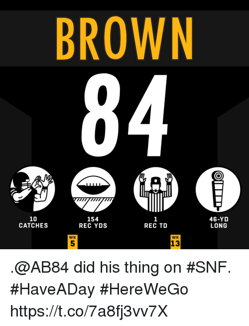 snf: BROWN  10  CATCHES  154  REC YDS  1  REC TD  46-YD  LONG  WK  WK  5  13 .@AB84 did his thing on #SNF. #HaveADay #HereWeGo https://t.co/7a8fj3vv7X