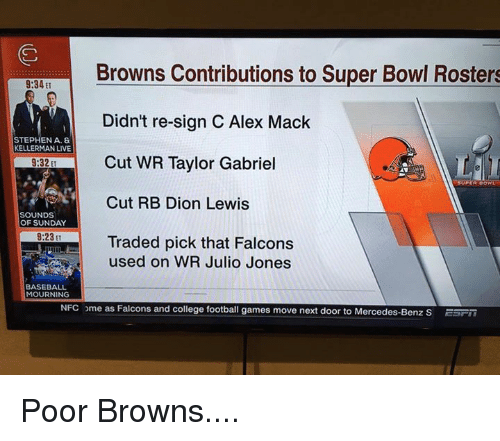 Baseball, College, and College Football: Browns Contributions to Super Bowl Rosters  9:34 ET  Didn't re-sign C Alex Mack  STEPHEN A. &  KELLERMAN LIVE  Cut WR Taylor Gabriel  9:32 ET  Cut RB Dion Lewis  SOUNDS  OF SUNDAY  9:23  ET  Traded pick that Falcons  used on WR Julio Jones  BASEBALL  MOURNING  NFC ome as Falcons and college football games move next door to Mercedes-Benz S  ESFT Poor Browns....
