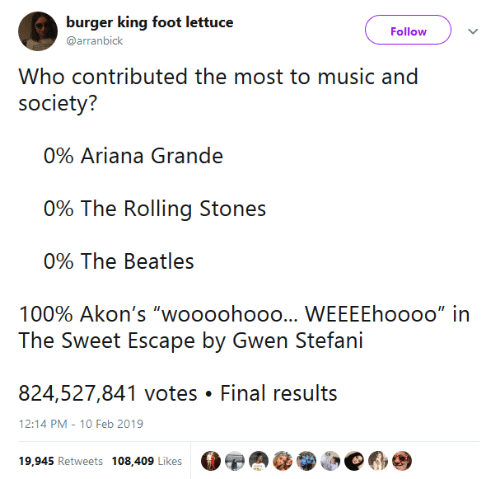 """Ariana Grande, Burger King, and Music: burger king foot lettuc  @arranbick  Follow  Who contributed the most to music and  society?  0% Ariana Grande  ()% The Rolling Siones  090 The Beatles  100% Akon's """"woooohooo  WEEEEhoooo"""" in  824,527,841 votes Final results  12:14 PM-10 Feb 2019  19,945 Retweets 108,409 Likes"""