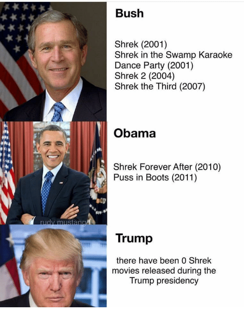 Karaoke: Bush  Shrek (2001)  Shrek in the Swamp Karaoke  Dance Party (2001)  Shrek 2 (2004)  Shrek the Third (2007)  Obama  Shrek Forever After (2010)  Puss in Boots (2011)  rudy mustan  Trump  there have been 0 Shrek  movies released during the  Trump presidency