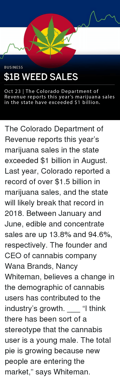 """respectively: BUSINESS  $1B WEED SALES  Oct 23 