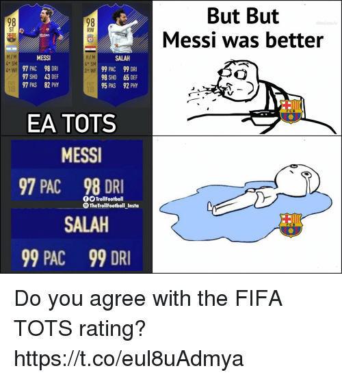 Tots: But But  Messi was better  98  ST  98  RW  M/M  4 SM  4 WE  MESS  7 PAC 98 DRI  97 SHO 43 DEF  97 PAS 82 PHY  HIM  SM  SALAH  E99 PAC 99 DRI  98 SHO 65 DEF  95 PAS 92 PHY  FCB  EA TOTS  MESSI  97 PAC  98 DRI  OOTrollFootball  TheTrollFootball_Insta  SALAH  FCB  99 PAC  99 DRI Do you agree with the FIFA TOTS rating? https://t.co/eul8uAdmya