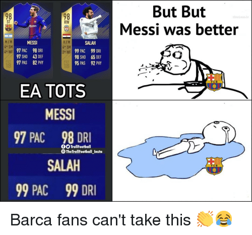 Tots: But But  Messi was better  98  ST  98  RW  MESSI  97 PAC 98 DRI  97 SHO 43 DEF  97 PAS 82 PHY  HIM  SM  2 WE  MZM  SALAH  99 PAC  98 SHO  95 PAS  99 DRI  65 DEF  92 PHY  WF  FCB  EA TOTS  MESS  97 PAC 98 DRI  0O TrollFootball  TheTrollFootball Insta  SALAH  99 PAC  99 DRI Barca fans can't take this 👏😂