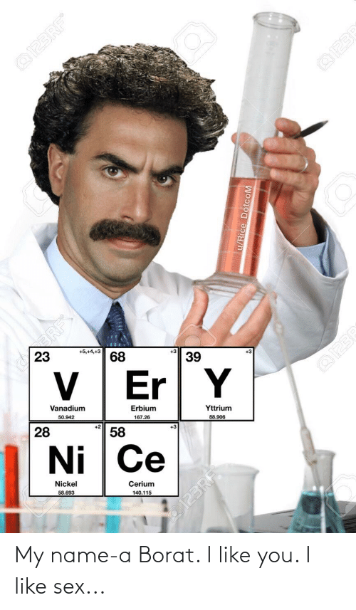 Borat: by  dreaosFo  68  +5,+4,+3  +3  39  V Er  Vanadium  Erbium  Yttrium  50.942  167.26  88.906  28  +2  58  +3  Ni Ce  Nickel  Cerium  58.693  140.115  123RF  @123RF  23  Q123R  u/Rice DotcoM  Q123R My name-a Borat. I like you. I like sex...