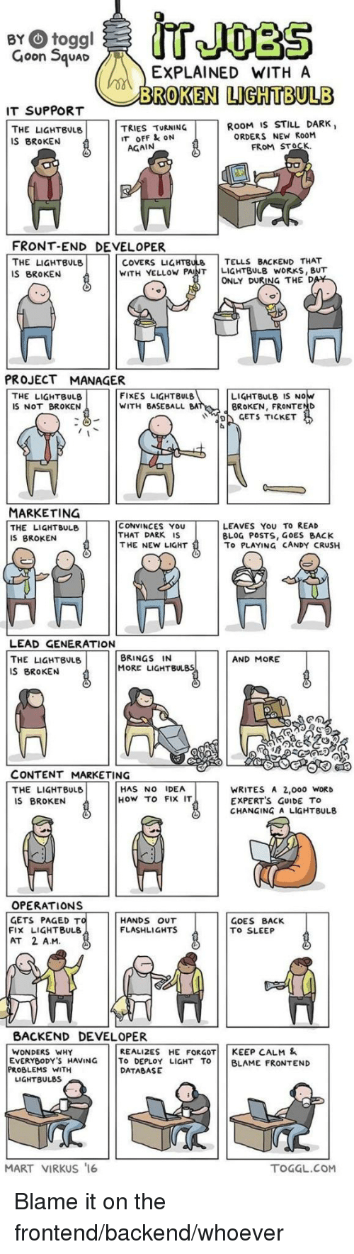 project manager: BY toggl  Goon SqUAD  EXPLAINED WITH A  BROKEN LIGHTBULB  IT SUPPORT  ROOM IS STILL DARK  THE LIGHTBULB  IS BROKEN  TRIES TURNING  IT OFF ON  ORDERS NEW RooM  AGAIN  FROM STO. :-  FRONT-END DEVELOPER  THE凵GHTBULB  IS BROKEN  COVERS LIGHTBUTELLS BACKEND THAT  WITH YELLOW PANT LIGHTBULB WORKS, BUT  ONLY DURING THE D  PROJECT MANAGER  THE LIGHTBULB  IS NOT BROKEN  FIXES LIGHTBULB  WITH BASEBALL BA  LIGHTBULB IS NO  BROKEN, FRONTEND  GETS TICKET  MARKETING  THE LIGHTBULB  IS BROKEN  CONVINCES YOU  THAT DARK IS  THE NEW LIGHT  LEAVES You To READ  BLOG POSTS, GOES BACK  To PLAYING CANDY CRUSH  肖11盒11曾角  LEAD GENERATION  THE LIGHTBULB  IS BROKEN  BRINGS IN  MORE LIGHTBULBS  AND MORE  CONTENT MARKETING  THE LIGHTBULB  IS BROKEN  HAS NO IDEA  How TO FIX IT  WRITES A 2,000 WORD  EXPERT'S GUIDE To  CHANGING A LIGHTBULB  OPERATIONS  GETS PAGED T  FIx LIGHTBULB  AT 2 A.M  HANDS OUT  FLASHLIGHTS  GOES BACK  TO SLEEP  BACKEND DEVELOPER  REALIZES HE FORGOT KEEP CALM &  WONDERS WHY  EVERYBODY'S HAVING To DEPLOY LIGHT TO BLAME FRONTEND  PROBLEMS WITH  LIGHTBULBS  DATABASE  MART VIRKUS 16  TOGGL.COM Blame it on the frontend/backend/whoever
