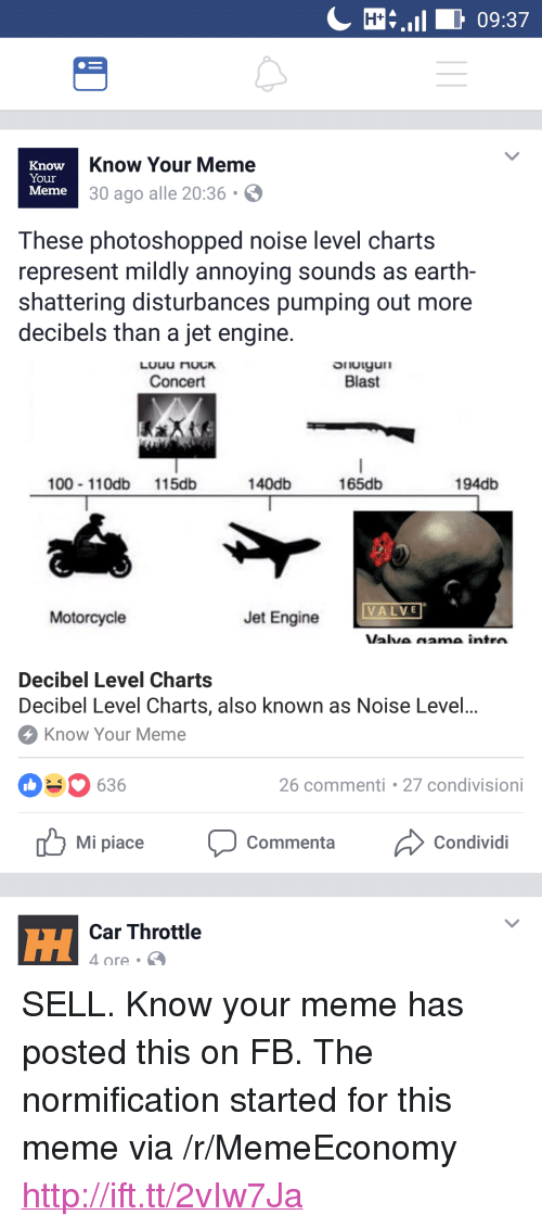 """know your meme: C  09:37  Know  Your  Meme  Know Your Meme  30 ago alle 20:36 .  These photoshopped noise level charts  represent mildly annoying sounds as earth-  shattering disturbances pumping out more  decibels than a jet engine  Concert  Blast  100 110db 115db  140db  165db  194db  VALVE  Motorcycle  Jet Engine  Valva nana intra  Decibel Level Charts  Decibel Level Charts, also known as Noise Level...  Know Your Meme  030636  26 commenti 27 condivisioni  Mi piace Commenta  Condividi  Car Throttle  4 gre <p>SELL. Know your meme has posted this on FB. The normification started for this meme via /r/MemeEconomy <a href=""""http://ift.tt/2vIw7Ja"""">http://ift.tt/2vIw7Ja</a></p>"""