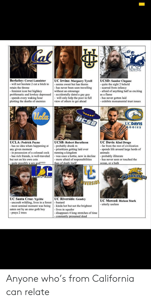 Animals, Bitch, and Emo: Cal  UCSD  TRITONS  UC Irvine: Margaery Tyrell  seems sweet but has thorns  - has never been seen travelling  without an entourage  Berkeley: Cersei Lannister  will not hesitate 2 cut a bitch to  retain the throne  feminist icon but highkey  problematic and lowkey depressedaccidentally dated a gay guy  spends every waking hour  plotting the deaths of enemies  UCSD: Sandor Clegane  -quite the sight 2 behold  -scarred from infancy  - afraid of anything half as exciting  as a flame  will only help the poor in full  view of others to get ahead  -has never gotten laid  - exhibits monumental trust issues  Ucla  UCDAVIS  AGGIES  UCSB: Robert Baratheon  -probably drunkm  prioritizes getting laid over  running a kingdom  was once a hottie, now in decline  -more afraid of responsibilities  than of death itself  UCLA: Podrick Payne  - has no idea whats happening at  any given moment  in possession of a colossal cock  has rich friends, is well-traveled  but not on his own coin  UC Davis: Khal Drogo  - far from the rest of civilization  spends life around large herds of  animals  probably illiterate  -has never seen or touched the  quite possibly a sex god????  ocean, or a bath  BAtitr  ATS  SANTA CRUZ  RAVERSIDE  UC Riverside: Gendry  UC Santa Cruz: Ygritte  uncouth wildling, lives in a forest  most seminal moment was being  eaten out by an emo goth boy  prays 2 trees  UC Merced: Rickon Stark  -utterly useless  bastard  kinda hot but not the brightest  -lives in squalor  -disappears 4 long stretches of time  -constantly presumed dead Anyone who's from California can relate