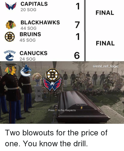 Logic, Memes, and National Hockey League (NHL): CAPITALS  20 SOG  FINAL  BLACKHAWKS7  44 SOG  BRUINS  45 SOG  FINAL  ACUANUCKS  6  24 SOG  @nhl ref logic  Pay Respec  Press F to Pay Respects Two blowouts for the price of one. You know the drill.