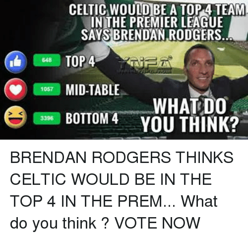 Rodgering: CELTIC WOULD BE A TOP 4 TEAM.  IN THE PREMIER LEAGUE  SAYS BRENDAN RODGERS  TOP 4  1057  MID-TABLE  WHAT DO  BOTTOM 4  YOU THINK? BRENDAN RODGERS THINKS CELTIC WOULD BE IN THE TOP 4 IN THE PREM... What do you think ? VOTE NOW