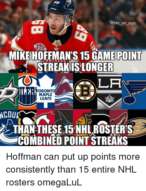 Logic, Memes, and National Hockey League (NHL): CEN  @nhl ref logic  MI KEHOFFMANS 15 GAME POINT-  STREAKIS LONGER  KORONT  MAPLE  LEAFS  THAN-THESE 15 NHLROSTERS  COMBINED POINT STREAKS Hoffman can put up points more consistently than 15 entire NHL rosters omegaLuL