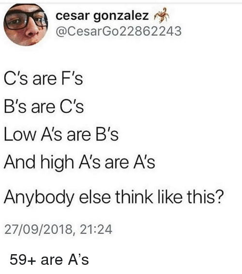Dank Memes, Think, and Cesar: cesar gonzalez  @CesarGo22862243  C's are F's  B's are C's  Low A's are B's  And high A's are A's  Anybody else think like this?  27/09/2018, 21:24 59+ are A's
