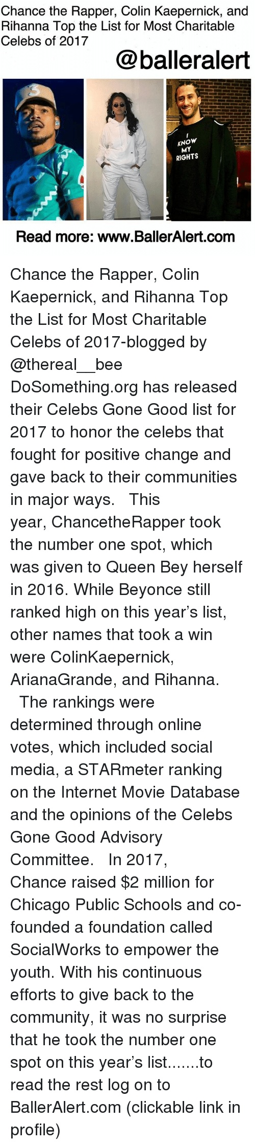 rankings: Chance the Rapper, Colin Kaepernick, and  Rihanna Top the List for Most Charitable  Celebs of 2017  @balleralert  KNOW  MY  RIGHTS  Read more: www.BallerAlert.com Chance the Rapper, Colin Kaepernick, and Rihanna Top the List for Most Charitable Celebs of 2017-blogged by @thereal__bee ⠀⠀⠀⠀⠀⠀⠀⠀⠀ ⠀⠀ DoSomething.org has released their Celebs Gone Good list for 2017 to honor the celebs that fought for positive change and gave back to their communities in major ways. ⠀⠀⠀⠀⠀⠀⠀⠀⠀ ⠀⠀ This year, ChancetheRapper took the number one spot, which was given to Queen Bey herself in 2016. While Beyonce still ranked high on this year's list, other names that took a win were ColinKaepernick, ArianaGrande, and Rihanna. ⠀⠀⠀⠀⠀⠀⠀⠀⠀ ⠀⠀ The rankings were determined through online votes, which included social media, a STARmeter ranking on the Internet Movie Database and the opinions of the Celebs Gone Good Advisory Committee. ⠀⠀⠀⠀⠀⠀⠀⠀⠀ ⠀⠀ In 2017, Chance raised $2 million for Chicago Public Schools and co-founded a foundation called SocialWorks to empower the youth. With his continuous efforts to give back to the community, it was no surprise that he took the number one spot on this year's list.......to read the rest log on to BallerAlert.com (clickable link in profile)