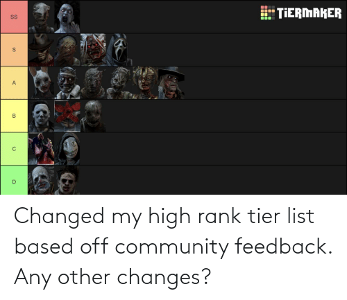 changes: Changed my high rank tier list based off community feedback. Any other changes?