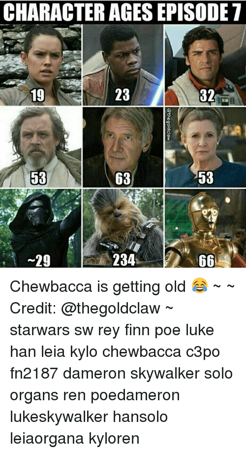 25 Best Memes About Character Age Character Age Memes
