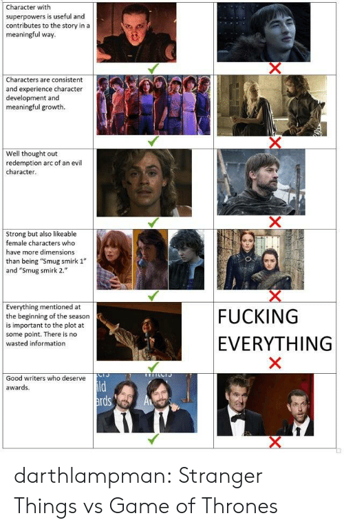 """Fucking, Game of Thrones, and Tumblr: Character with  superpowers is useful and  contributes to the story in a  meaningful way.  X  Characters are consistent  and experience character  development and  meaningful growth  Well thought out  redemption arc of an evil  character.  X  Strong but also likeable  female characters who  have more dimensions  than being """"Smug smirk 1""""  and """"Smug smirk 2.""""  Everything mentioned at  the beginning of the season  is important to the plot at  some point. There is no  wasted information  FUCKING  EVERYTHING  X  Good writers who deserve  ild  ards  awards  A darthlampman:  Stranger Things vs Game of Thrones"""