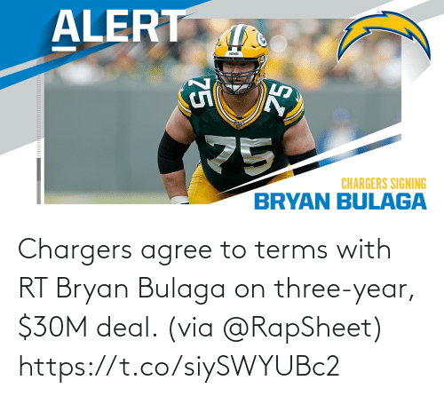 three: Chargers agree to terms with RT Bryan Bulaga on three-year, $30M deal. (via @RapSheet) https://t.co/siySWYUBc2