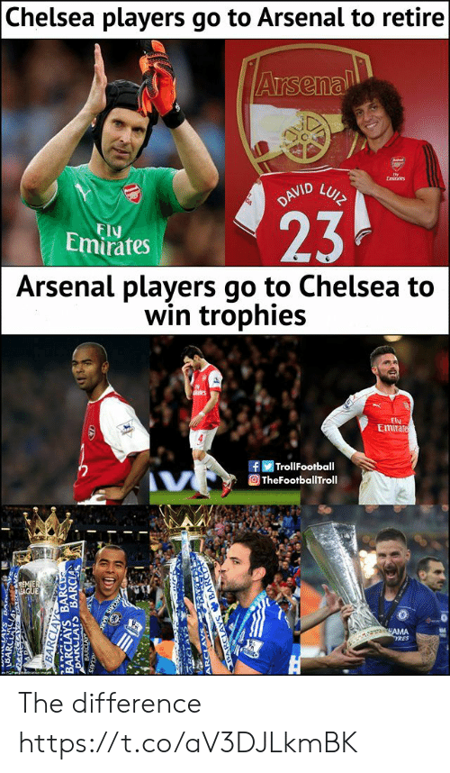 Arsenal, Chelsea, and Memes: Chelsea players go to Arsenal to retire  Arsenal  Emirates  LUIZ  DAVID  DA  23  FIN  Emirates  Arsenal players go to Chelsea to  win trophies  tates  Fly  Emirate  fTrollFootball  TheFootballTroll  V  REMIER  EAGUE  ervet  HAMA  YRES  SARCLAC  BARCLAYS  BARCLAYS BARCL  DARCLAYS BARCIA  CLAYS  HACAS BARC  BARCIAYS BARCIA The difference https://t.co/aV3DJLkmBK