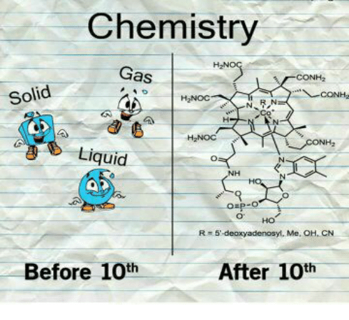 Liquidized: Chemistry  H2NO  Gas  CONH2  Solid  CONH2  Liquid  NH  Me, OH, CN  Before 10th  After 10th