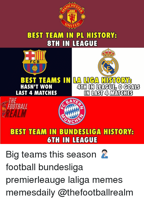 Best Team: CHES  WITED  BEST TEAM IN PL HISTORY  8TH  IN LEAGUE  FC B  BEST TEAMS IN LA LIGA HISTORY  HASN'T WON  LAST 4 MATCHES  4TH IN LEAGUE, O GOALS  IN LAST 4 MATCHES  ⅢLAST 4  THE  FOOTBALL  BAY  BEST TEAM IN BUNDESLIGA HISTORY  6TH IN LEAGUE Big teams this season 🤦🏻‍♂️ football bundesliga premierleauge laliga memes memesdaily @thefootballrealm