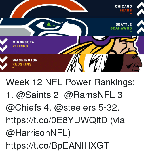 Seattle Seahawks: CHICAGO  BEARS  SEATTLE  SEAHAWKS  MINNESOTA  VIKINGS  WASHINGTON  REDSKINS Week 12 NFL Power Rankings:  1.  @Saints  2. @RamsNFL  3.  @Chiefs   4. @steelers  5-32. https://t.co/0E8YUWQitD (via @HarrisonNFL) https://t.co/BpEANIHXGT