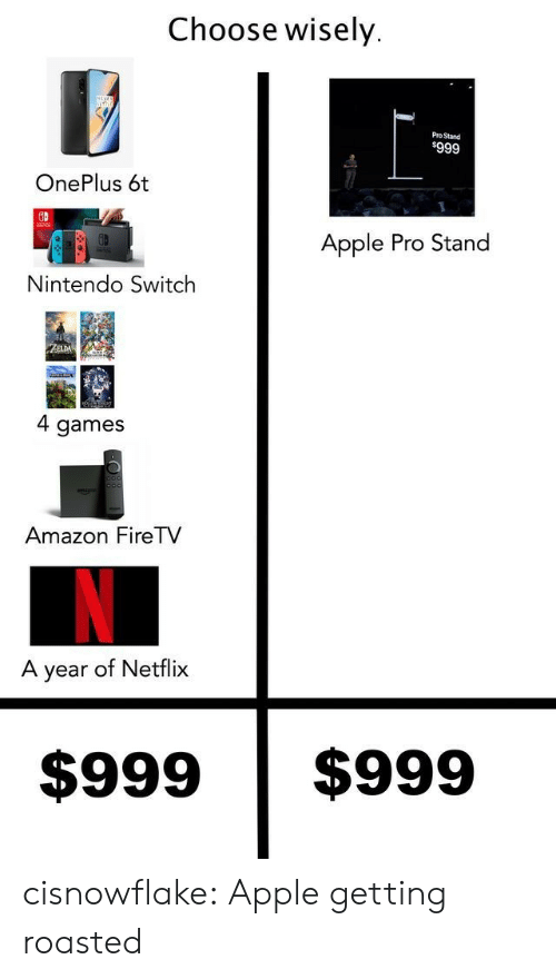 Getting Roasted: Choose wisely  Pro Stand  $999  OnePlus 6t  Apple Pro Stand  Nintendo Switch  ZZELDA  4 games  Amazon FireTV  A year of Netflix  $999  $999 cisnowflake:  Apple getting roasted
