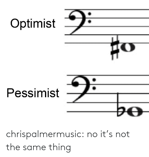 Its Not: chrispalmermusic:  no it's not the same thing