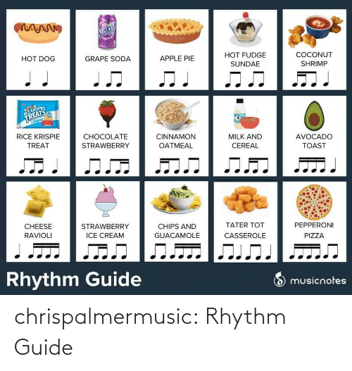 Tumblr, Blog, and Com: chrispalmermusic:  Rhythm Guide