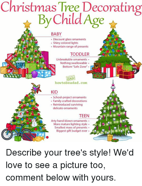 memes budget and christmas tree christmas tree decorating by child age baby discount