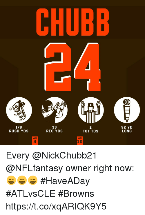chubb: CHUBB  176  RUSH YDS  2  TOT TDS  92 YD  LONG  REC YDS  WK  WK  4  10 Every @NickChubb21 @NFLfantasy owner right now: 😁😁😁  #HaveADay #ATLvsCLE #Browns https://t.co/xqARIQK9Y5
