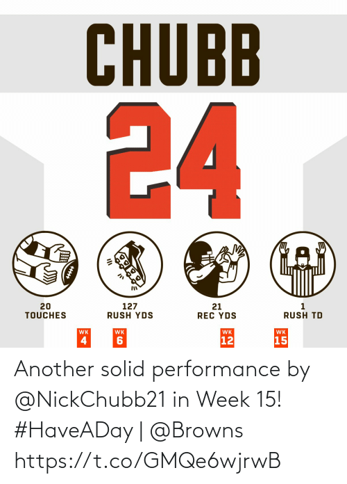 chubb: CHUBB  24  20  TOUCHES  127  RUSH YDS  21  REC YDS  RUSH TD  WK  WK  WK  WK  15  12  4 Another solid performance by @NickChubb21 in Week 15!   #HaveADay | @Browns https://t.co/GMQe6wjrwB