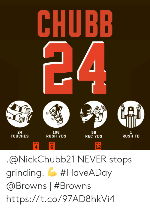 chubb: CHUBB  24  24  TOUCHES  106  RUSH YDS  1  RUSH TD  58  REC YDS  WK  WK  WK  12  6 .@NickChubb21 NEVER stops grinding. 💪 #HaveADay  @Browns | #Browns https://t.co/97AD8hkVi4