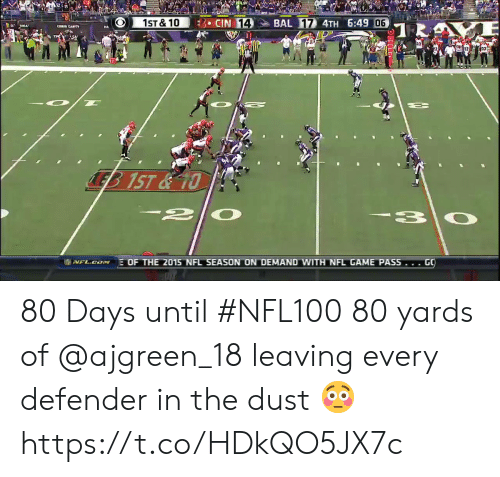 Memes, Nfl, and Game: CIN 14  BAL 17 4TH 6:49 06  1ST&10  TR  LEB 1ST&10  2   EOF THE 2015 NFL SEASON ON DEMAND WITH NFL GAME PASS... GO  I NFL.CN 80 Days until #NFL100  80 yards of @ajgreen_18 leaving every defender in the dust 😳 https://t.co/HDkQO5JX7c