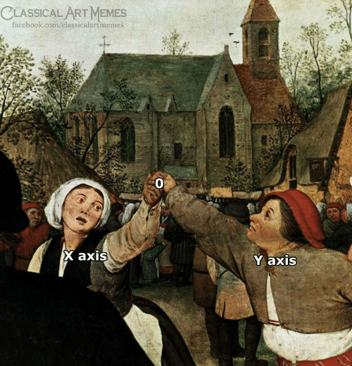 Facebook, Memes, and facebook.com: CLASSICAL ART MEMES  facebook.com/elassicalartmemes  X axis  Yaxis