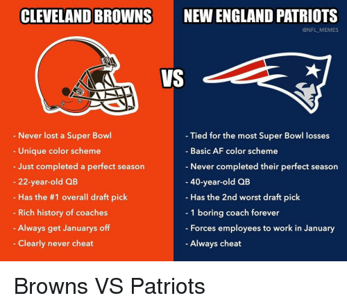 Af, Cleveland Browns, and England: CLEVELAND BROWNS  NEW ENGLAND PATRIOTS  @NFL_MEMES  VS  Never lost a Super Bowl  Unique color scheme  Just completed a perfect season  22-year-old QB  Has the #1 overall draft pick  Rich history of coaches  Always get Januarys off  Clearly never cheat  Tied for the most Super Bowl losses  Basic AF color scheme  Never completed their perfect season  40-year-old QB  Has the 2nd worst draft pick  1 boring coach forever  - Forces employees to work in January  Always cheat Browns VS Patriots