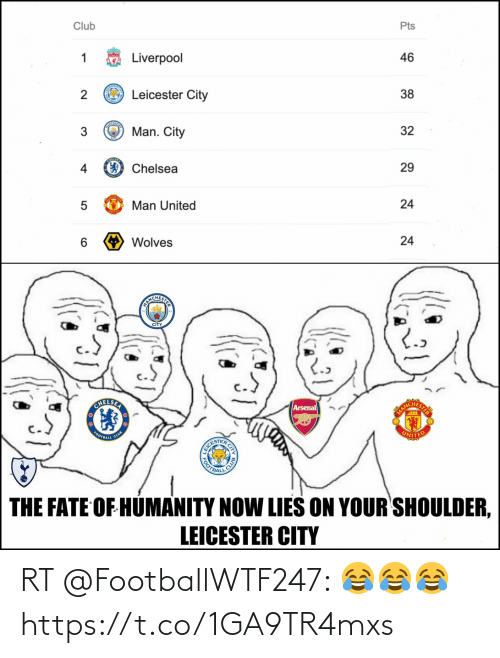 Arsenal, Chelsea, and Club: Club  Pts  Liverpool  46  O Leicester City  38  Man. City  32  29  Chelsea  4  24  Man United  24  Wolves  6.  ANICHEST  CITY  CHELSER  Arsenal  MANC  CLUB  FOOTBALL  UNITED  EICESIER CITY  OOTBAL  THE FATE OF HUMANITY NOW LIES ON YOUR SHOULDER,  LEICESTER CITY RT @FootballWTF247: 😂😂😂 https://t.co/1GA9TR4mxs