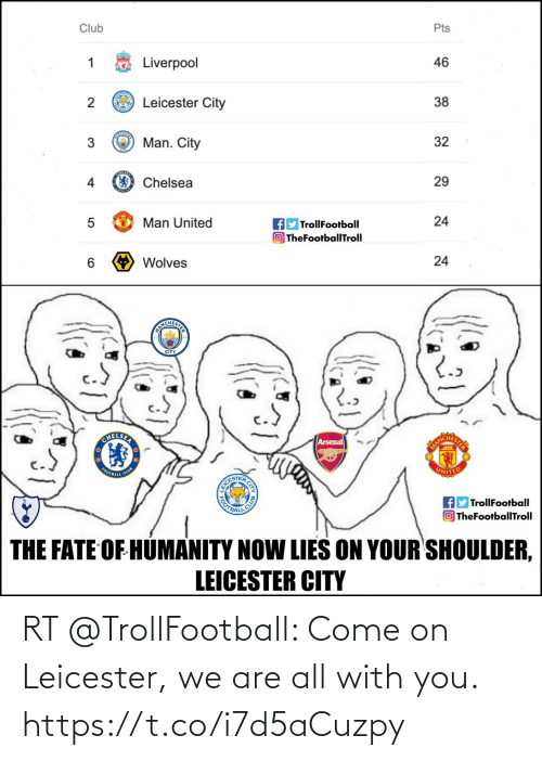 Arsenal, Chelsea, and Club: Club  Pts  Liverpool  46  O Leicester City  38  Man. City  32  4  Chelsea  29  Man United  TrollFootball  O TheFootballTroll  24  6.  Wolves  24  ANICHESI  CITY  CHELSER  Arsenal  MANC  FOOTBALL  CLUB  UNITED  EICE  OOTBAL  fly TrollFootball  OTheFootballTroll  THE FATE OF HUMANITY NOW LIES ON YOUR SHOULDER,  LEICESTER CITY RT @TrollFootball: Come on Leicester, we are all with you. https://t.co/i7d5aCuzpy