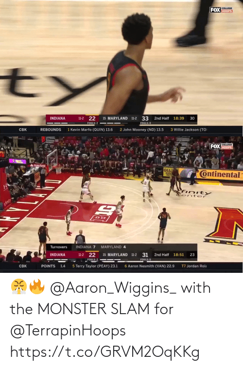 6 3: COLLEGE  FOX HOOPS  ty  22  15 MARYLAND 11-2 33  INDIANA  2nd Half  18:39  30  11-2  FOULS: 2  FOULS: 0  1 Kevin Marfo (QUIN) 13.6  3 Willie Jackson (TOI  CBK  REBOUNDS  2 John Mooney (ND) 13.5   COLLEGE  FOX HOOPS  51  State Farm  OLL  BARC  OUT  Continental  finitY  enter  Xhinity  INDIANA 7  Turnovers  MARYLAND 4  11-2 22  31  INDIANA  15 MARYLAND 11-2  2nd Half  18:51  23  FOULS: 0  FOULS: 2  POINTS  3.4  T7 Jordan Rola  CBK  5 Terry Taylor (PEAY) 23.1  6 Aaron Nesmith (VAN) 22.9 😤🔥 @Aaron_Wiggins_ with the MONSTER SLAM for @TerrapinHoops https://t.co/GRVM2OqKKg