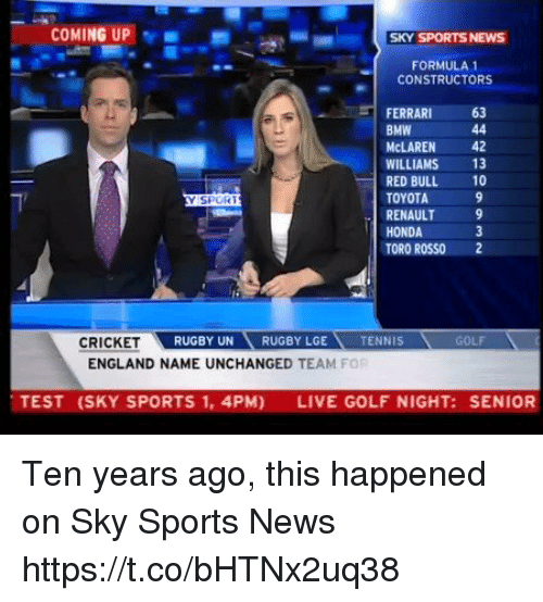 Sky Sports: COMING UP  SKY SPORTS NEWS  FORMULA1  CONSTRUCTORS  FERRARI 63  BMW  McLAREN 42  WILLIAMS 13  RED BULL 10  TOYOTA  RENAULT 9  HONDA  TORO ROSSO 2  SPOR  RUGBY UNRUGBY LGE  TENNIS  GOLF  ENGLAND NAME UNCHANGED TEAM FOR  TEST (SKY SPORTS 1, 4PM)  LIVE GOLF NIGHT: SENIOR Ten years ago, this happened on Sky Sports News https://t.co/bHTNx2uq38